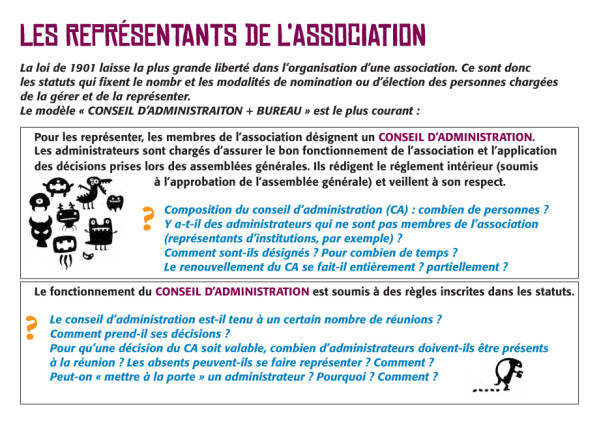 La création de l'association approche...3